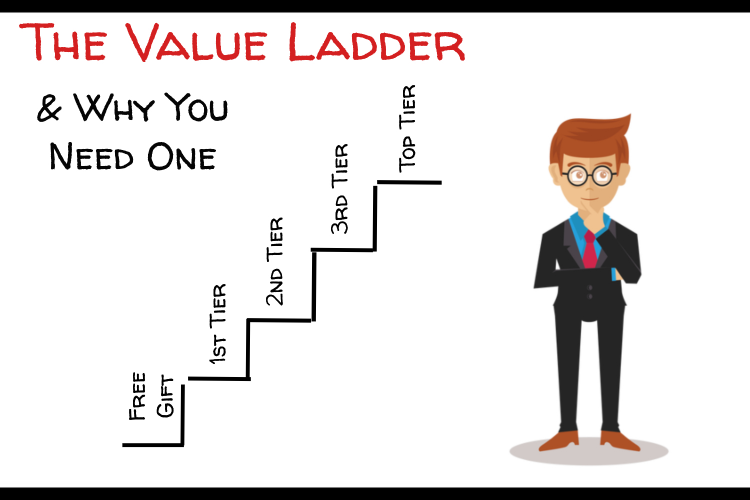 man thinking standing next to a value ladder